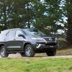 Toyota Fortuner 2017 обзор