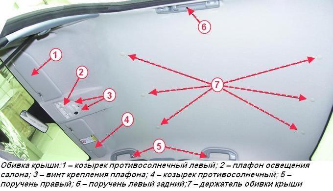 Самостоятельно разбираем Hyundai Creta